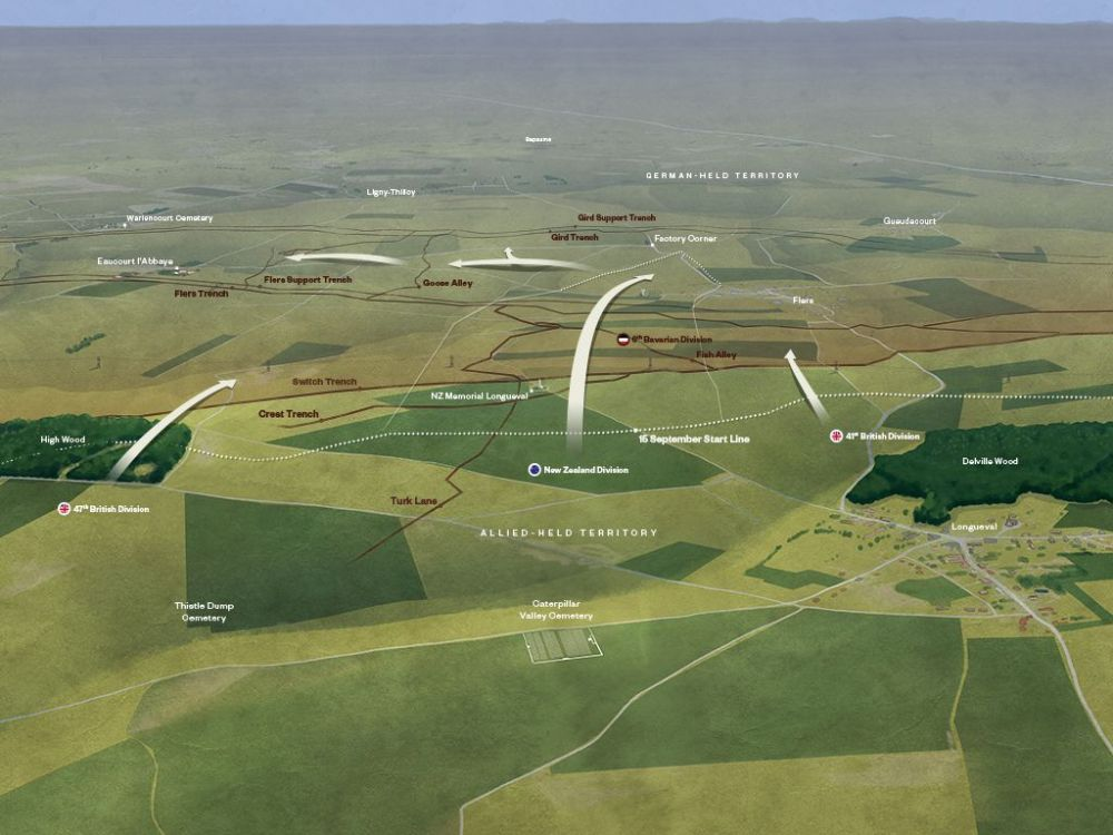 The New Zealand and British attack on German positions near Flers, Battle of the Somme, 14 and 16 September 1916.